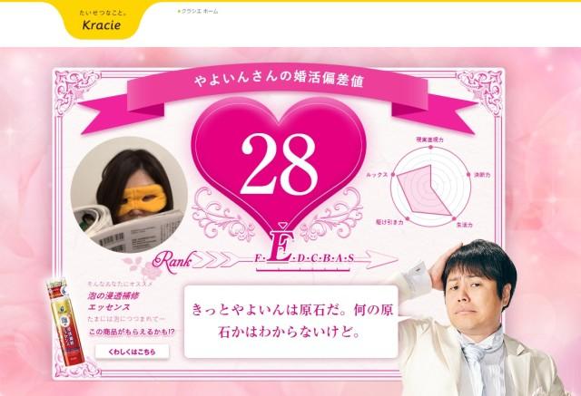 ノンスタ井上の婚活力テスト