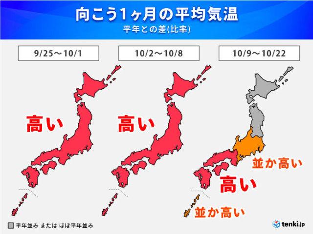 10月上旬にかけて全国的に高温傾向 服装選びに注意 1か月予報